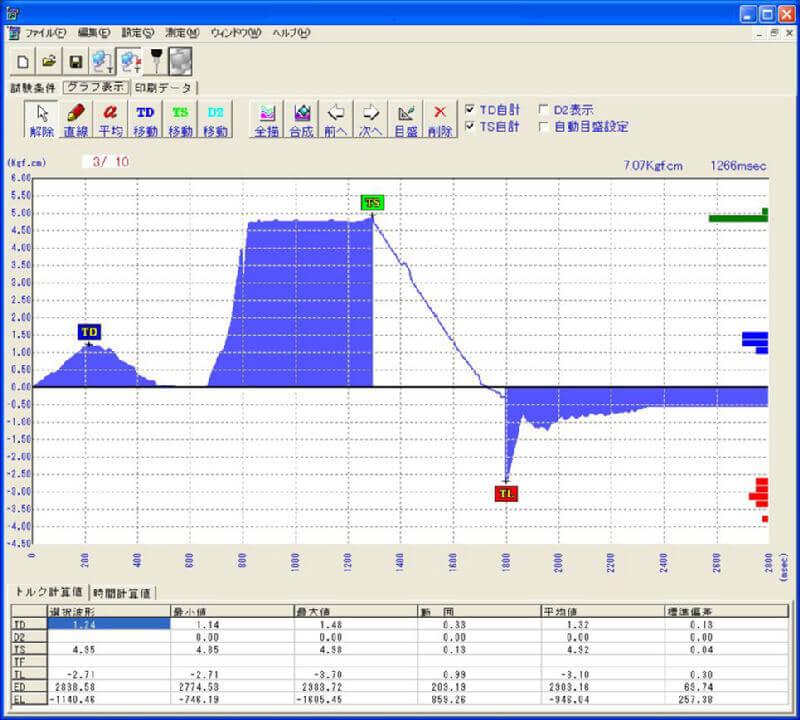 タッピングねじの締付・戻し試験に対する測定結果のサンプル画面